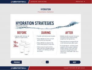 USA Football Hydration chart